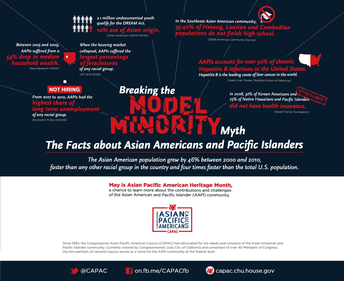 the model minority myth essays the model minority image asian  the model minority myth essays